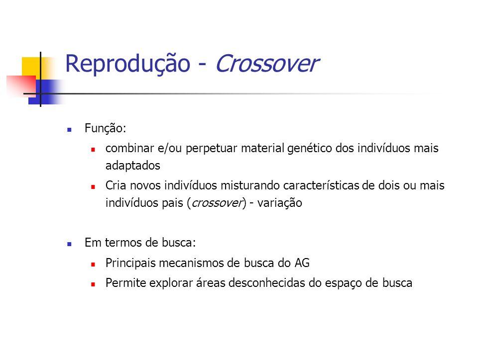 Reprodução - Crossover Função: combinar e/ou perpetuar material genético dos indivíduos mais adaptados Cria novos indivíduos misturando característica