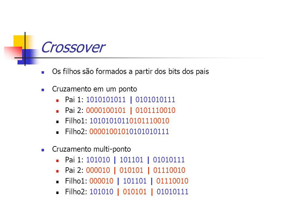 Crossover Os filhos são formados a partir dos bits dos pais Cruzamento em um ponto Pai 1: 1010101011 | 0101010111 Pai 2: 0000100101 | 0101110010 Filho