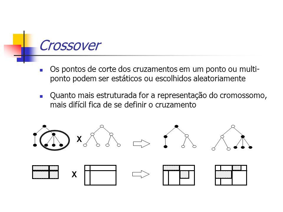 Crossover Os pontos de corte dos cruzamentos em um ponto ou multi- ponto podem ser estáticos ou escolhidos aleatoriamente Quanto mais estruturada for
