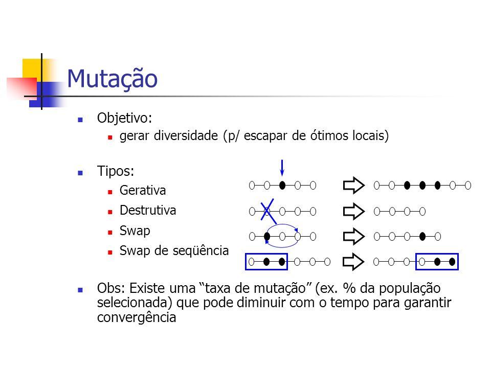 Objetivo: gerar diversidade (p/ escapar de ótimos locais) Tipos: Gerativa Destrutiva Swap Swap de seqüência Obs: Existe uma taxa de mutação (ex. % da