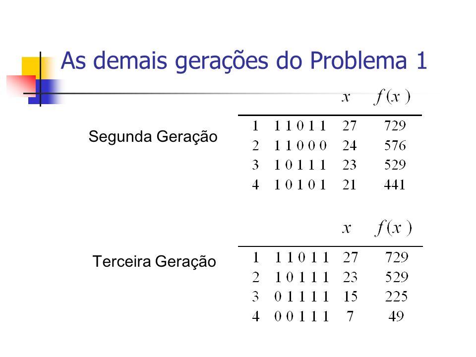 As demais gerações do Problema 1 Segunda Geração Terceira Geração
