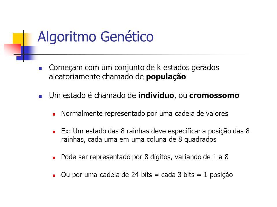 Algoritmo Genético Começam com um conjunto de k estados gerados aleatoriamente chamado de população Um estado é chamado de indivíduo, ou cromossomo No