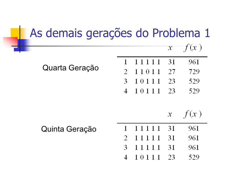 As demais gerações do Problema 1 Quarta Geração Quinta Geração