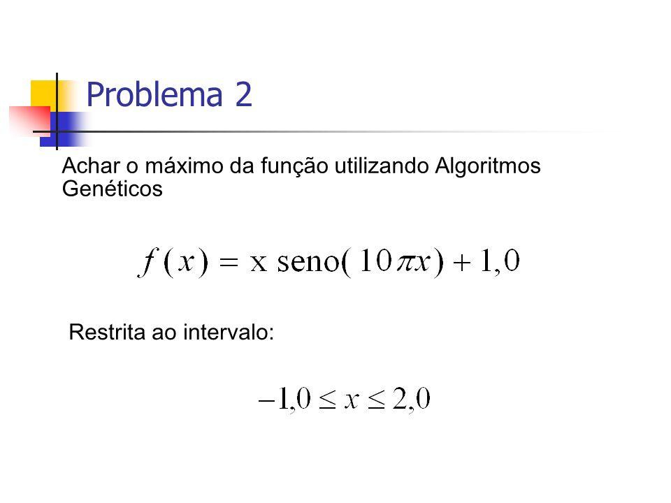 Problema 2 Achar o máximo da função utilizando Algoritmos Genéticos Restrita ao intervalo: