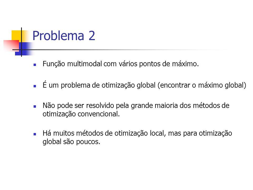 Problema 2 Função multimodal com vários pontos de máximo. É um problema de otimização global (encontrar o máximo global) Não pode ser resolvido pela g