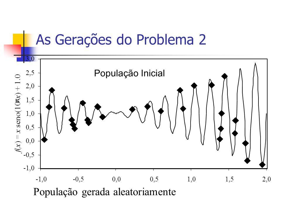 As Gerações do Problema 2 População gerada aleatoriamente
