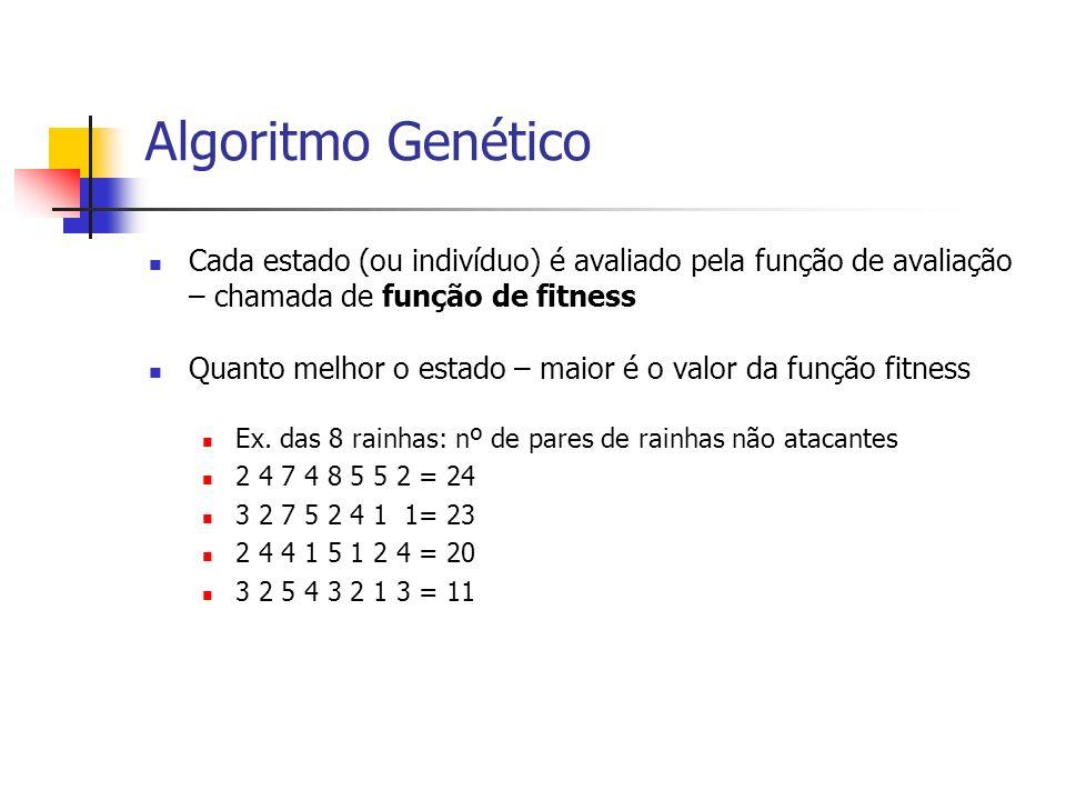 Algoritmo Genético Cada estado (ou indivíduo) é avaliado pela função de avaliação – chamada de função de fitness Quanto melhor o estado – maior é o va