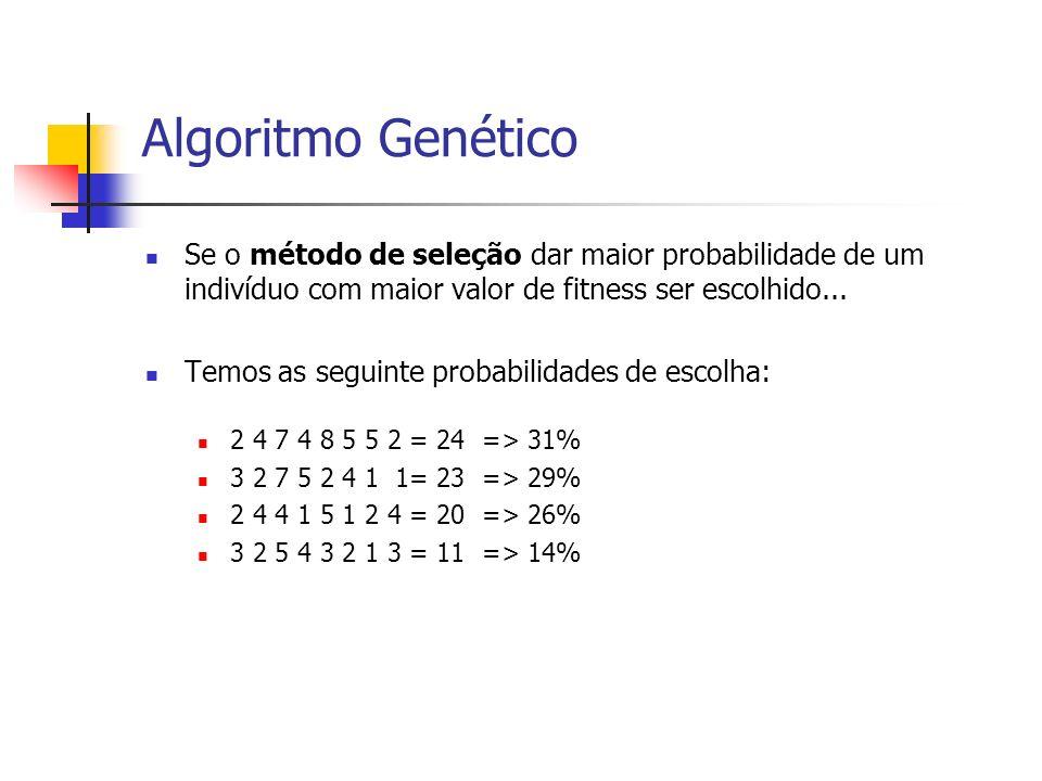 Algoritmo Genético Vamos supor que aleatoriamente (mas respeitando a probabilidade) foram selecionados os indivíduos: 2 4 7 | 4 8 5 5 2 3 2 7 | 5 2 4 1 1 2 4 4 1 5 | 1 2 4 3 2 7 5 2 | 4 1 1 Normalmente, um ponto de crossover é escolhido ao acaso