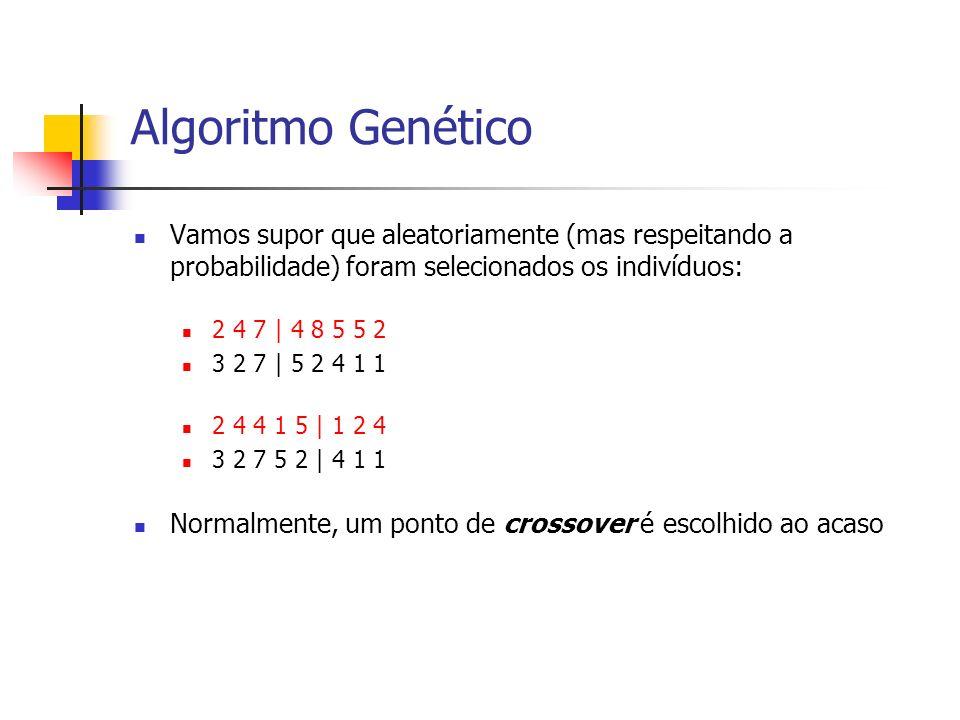 Algoritmo Genético E os filhos gerados por meio do crossover são: 3 2 7 | 4 8 5 5 2 2 4 7 | 5 2 4 1 1 2 4 4 1 5 | 4 1 1 3 2 7 5 2 | 1 2 4 Este processo de reprodução faz com que o algoritmo genético explore estados longe dos estados pais, no começo da execução À medida em que os melhores indivíduos ficam na população, a probabilidade de gerar um filho longe dos pais, diminui