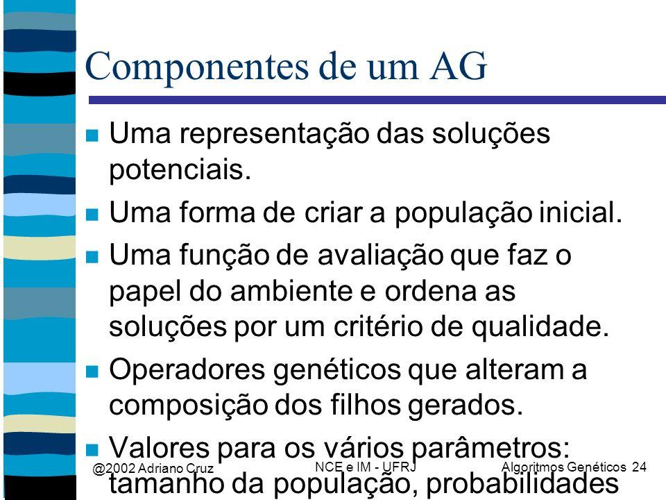 @2002 Adriano Cruz NCE e IM - UFRJAlgoritmos Genéticos 24 Componentes de um AG Uma representação das soluções potenciais. Uma forma de criar a populaç