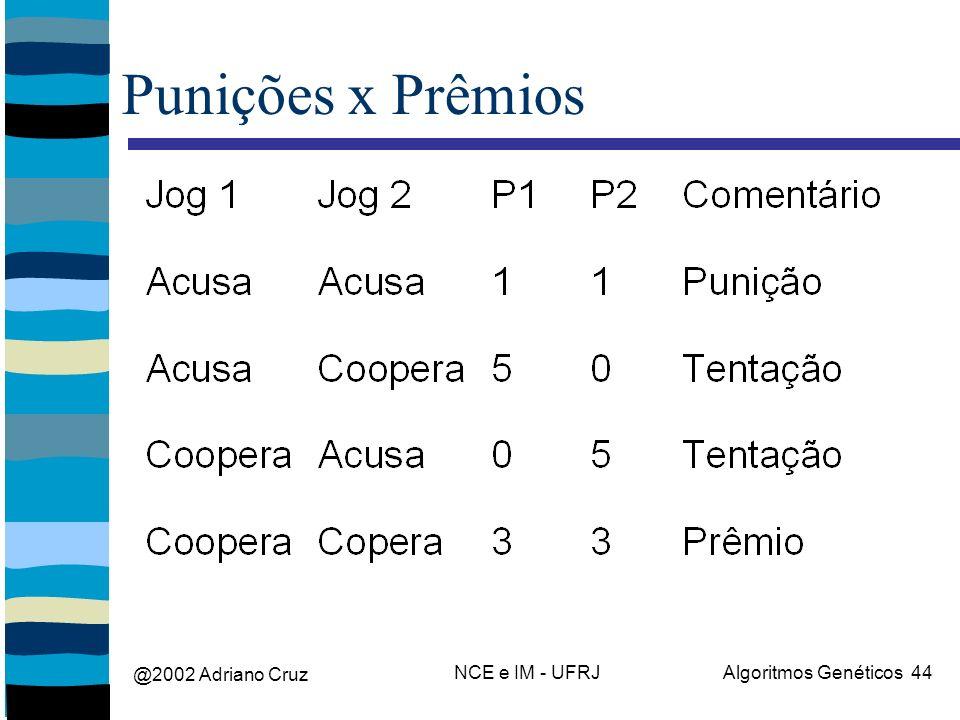 @2002 Adriano Cruz NCE e IM - UFRJAlgoritmos Genéticos 44 Punições x Prêmios