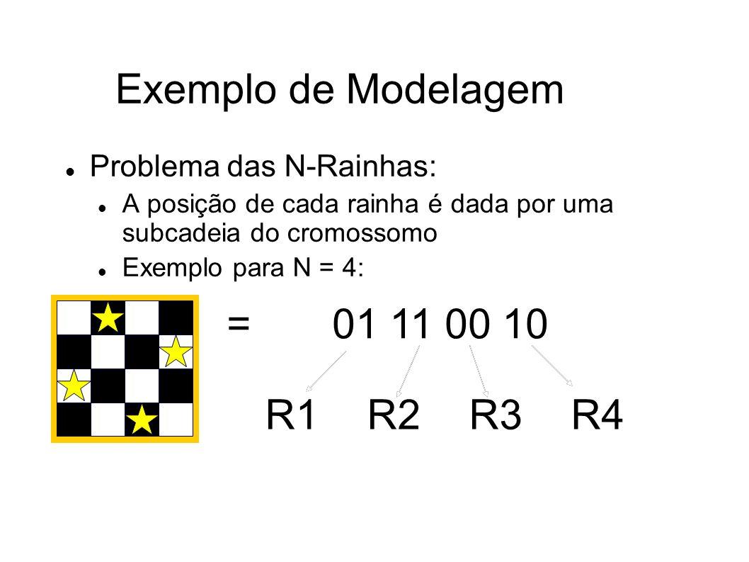 Exemplo de Modelagem Problema das N-Rainhas: A posição de cada rainha é dada por uma subcadeia do cromossomo Exemplo para N = 4: = 01 11 00 10 R1R2R3R4R1R2R3R4