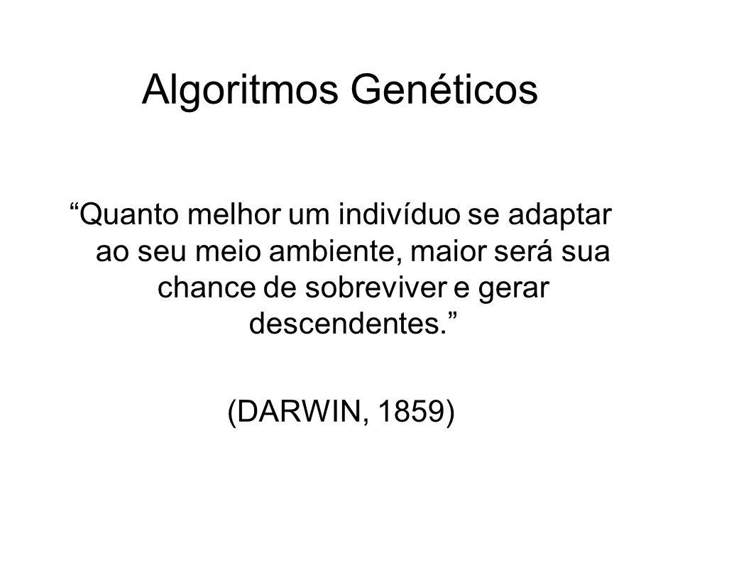 3 Introdução Um Algoritmo Genético (AG), conceitualmente, segue passos inspirados no processo biológico de evolução natural segundo a teoria de Darwin Algoritmos Genéticos seguem a idéia de SOBREVIVÊNCIA DO MAIS FORTE (melhores soluções a cada geração)