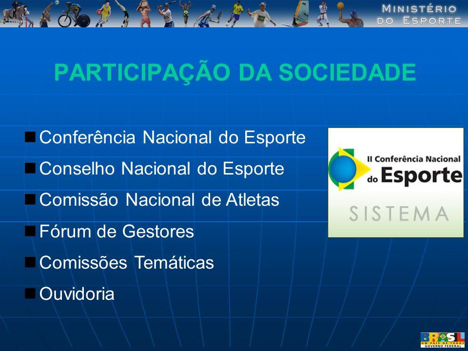 Conferência Nacional do Esporte Conselho Nacional do Esporte Comissão Nacional de Atletas Fórum de Gestores Comissões Temáticas Ouvidoria PARTICIPAÇÃO