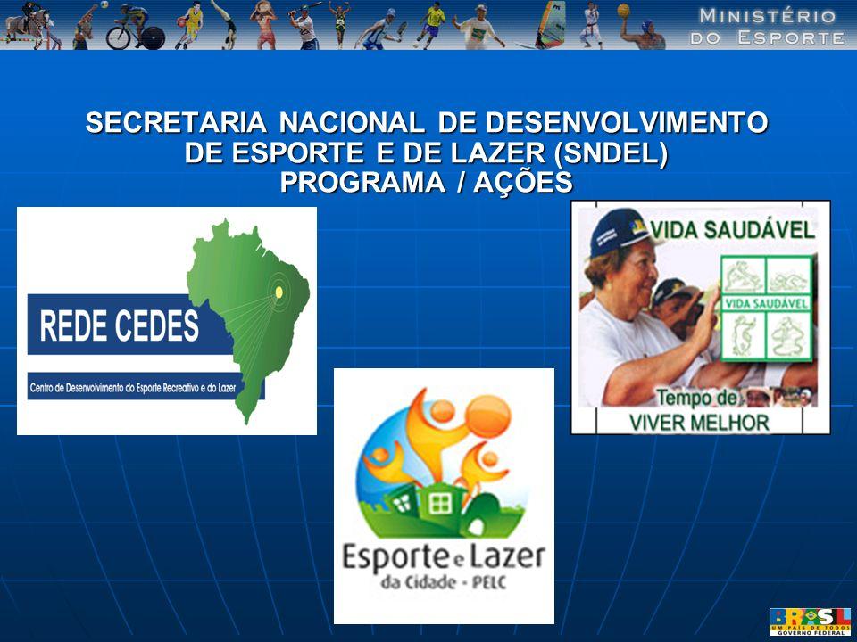 SECRETARIA NACIONAL DE DESENVOLVIMENTO DE ESPORTE E DE LAZER (SNDEL) PROGRAMA / AÇÕES SECRETARIA NACIONAL DE DESENVOLVIMENTO DE ESPORTE E DE LAZER (SN
