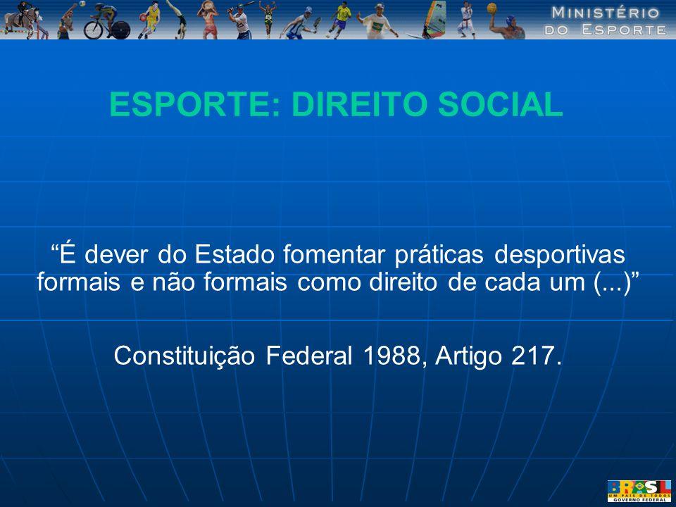 ESPORTE: DIREITO SOCIAL É dever do Estado fomentar práticas desportivas formais e não formais como direito de cada um (...) Constituição Federal 1988,