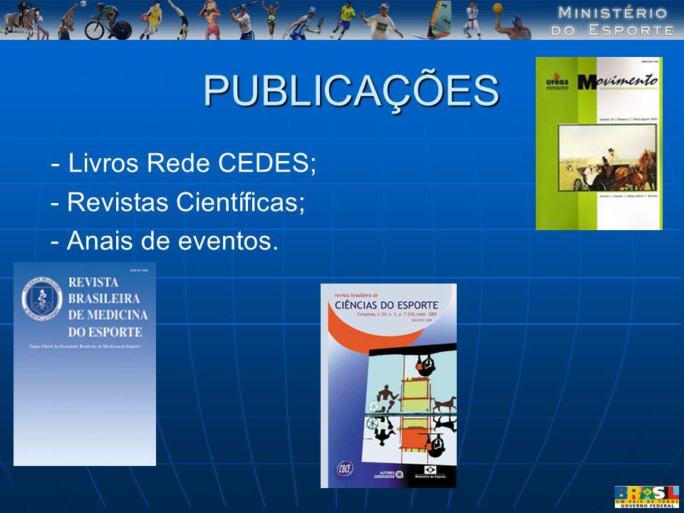 PUBLICAÇÕES - Livros Rede CEDES; - Revistas Científicas; - Anais de eventos.