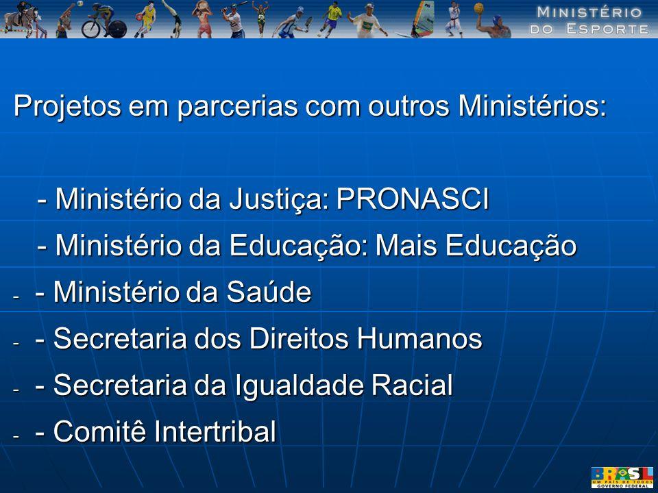 Projetos em parcerias com outros Ministérios: - Ministério da Justiça: PRONASCI - Ministério da Justiça: PRONASCI - Ministério da Educação: Mais Educa