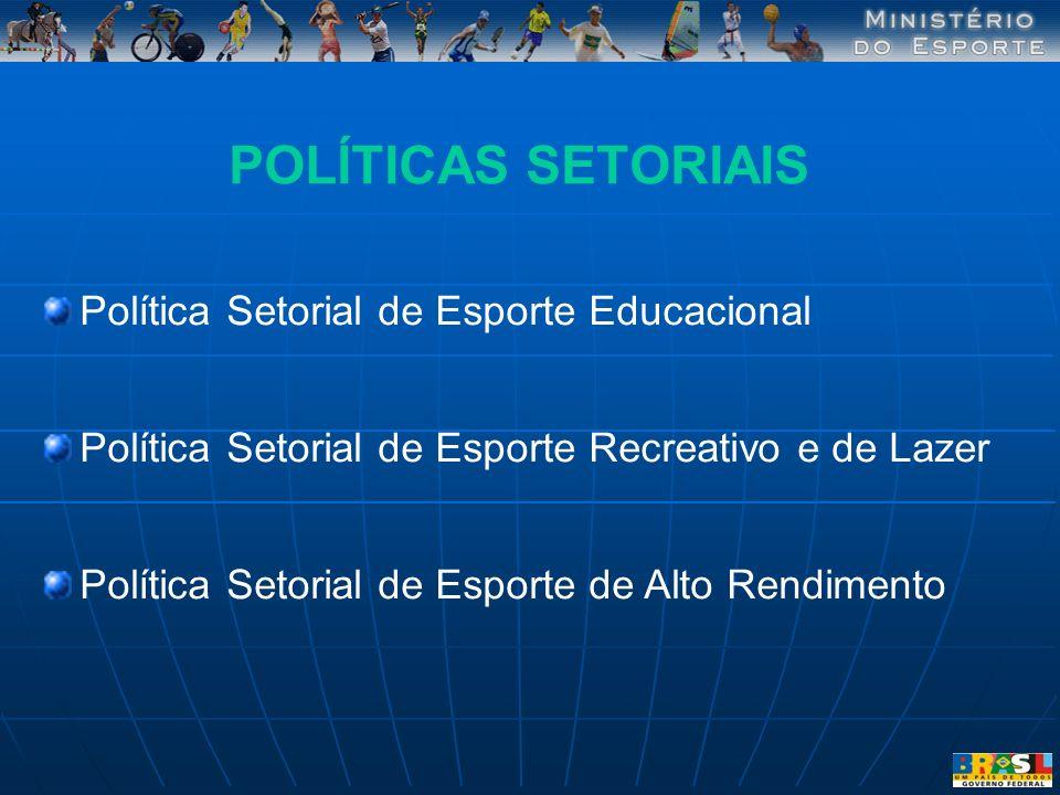 POLÍTICAS SETORIAIS Política Setorial de Esporte Educacional Política Setorial de Esporte Recreativo e de Lazer Política Setorial de Esporte de Alto R