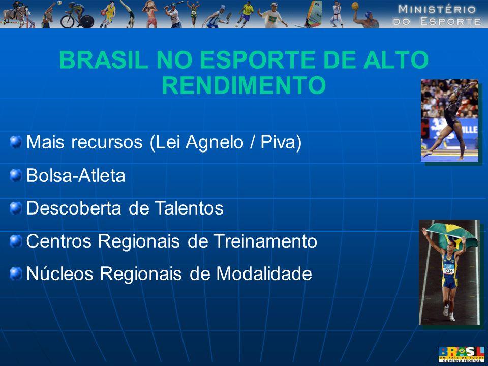 BRASIL NO ESPORTE DE ALTO RENDIMENTO Mais recursos (Lei Agnelo / Piva) Bolsa-Atleta Descoberta de Talentos Centros Regionais de Treinamento Núcleos Re