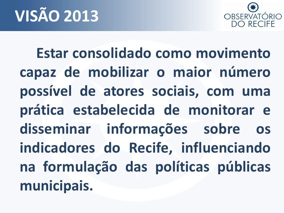 VISÃO 2013 Estar consolidado como movimento capaz de mobilizar o maior número possível de atores sociais, com uma prática estabelecida de monitorar e