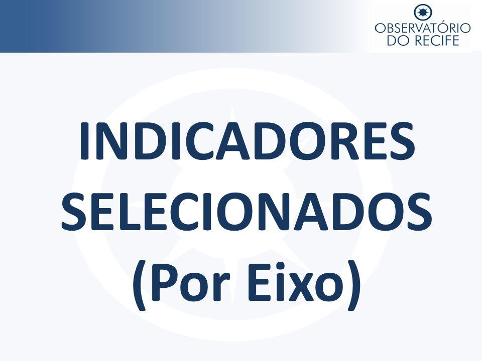 INDICADORES SELECIONADOS (Por Eixo)