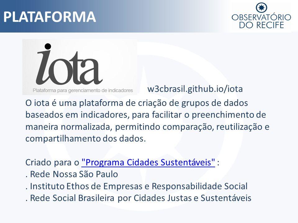 PLATAFORMA w3cbrasil.github.io/iota O iota é uma plataforma de criação de grupos de dados baseados em indicadores, para facilitar o preenchimento de m