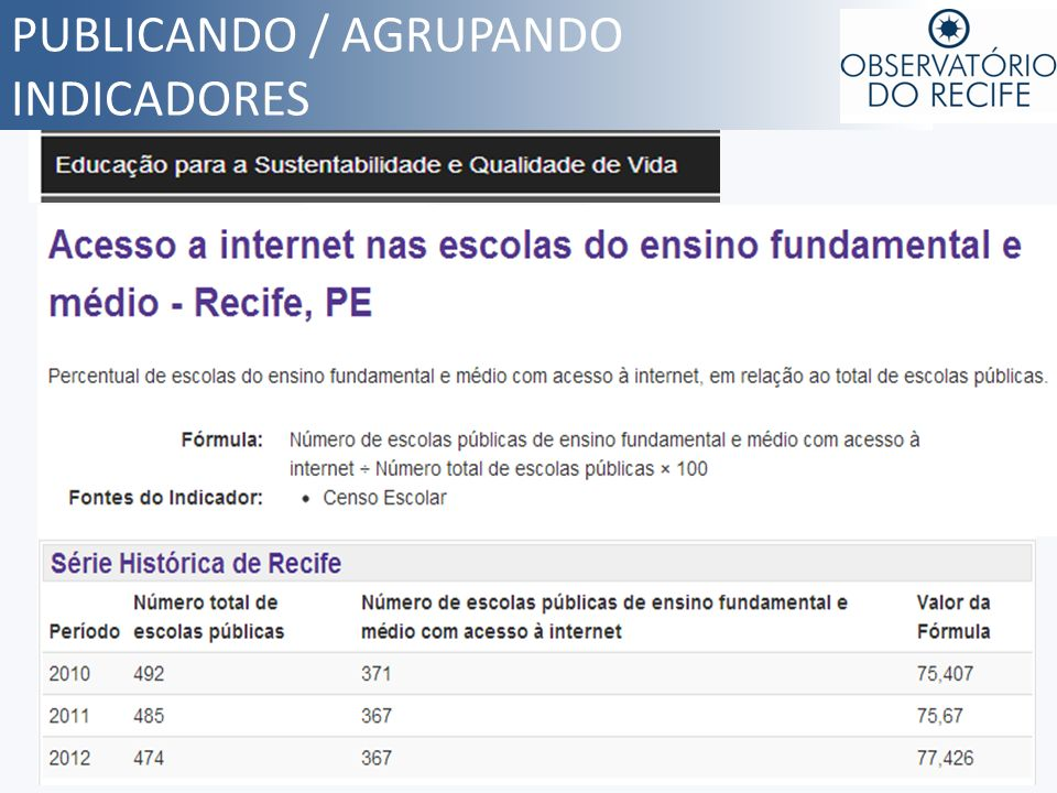 PUBLICANDO / AGRUPANDO INDICADORES