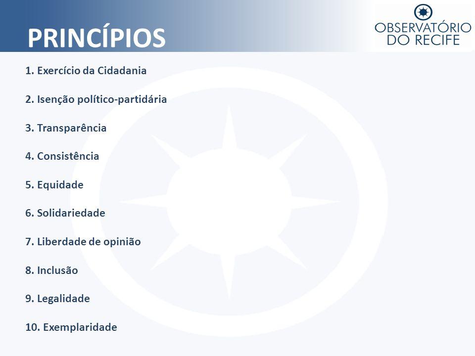 COMPARANDO INDICADORES