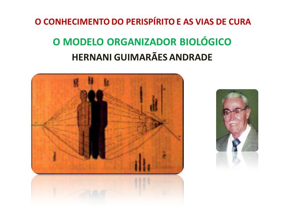 O MODELO ORGANIZADOR BIOLÓGICO HERNANI GUIMARÃES ANDRADE O CONHECIMENTO DO PERISPÍRITO E AS VIAS DE CURA