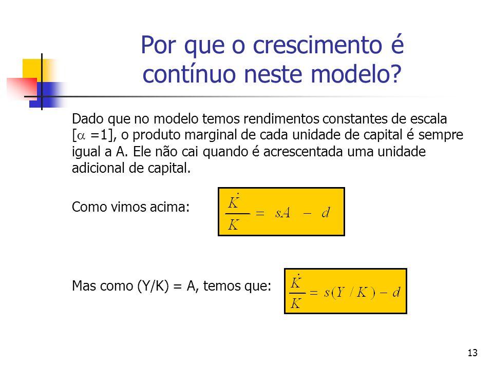 13 Por que o crescimento é contínuo neste modelo? Dado que no modelo temos rendimentos constantes de escala [ =1], o produto marginal de cada unidade