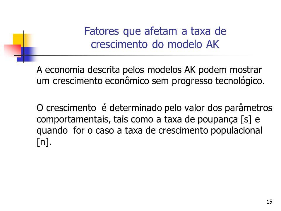15 Fatores que afetam a taxa de crescimento do modelo AK A economia descrita pelos modelos AK podem mostrar um crescimento econômico sem progresso tec