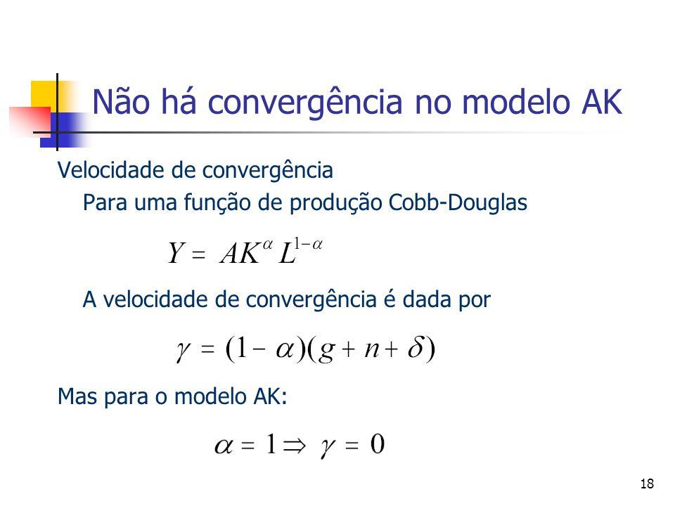 18 Velocidade de convergência Para uma função de produção Cobb-Douglas A velocidade de convergência é dada por Mas para o modelo AK: Não há convergênc