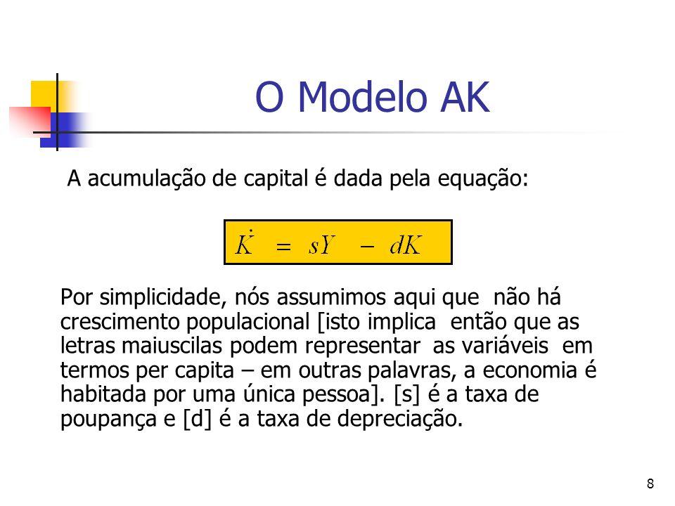 8 O Modelo AK A acumulação de capital é dada pela equação: Por simplicidade, nós assumimos aqui que não há crescimento populacional [isto implica entã