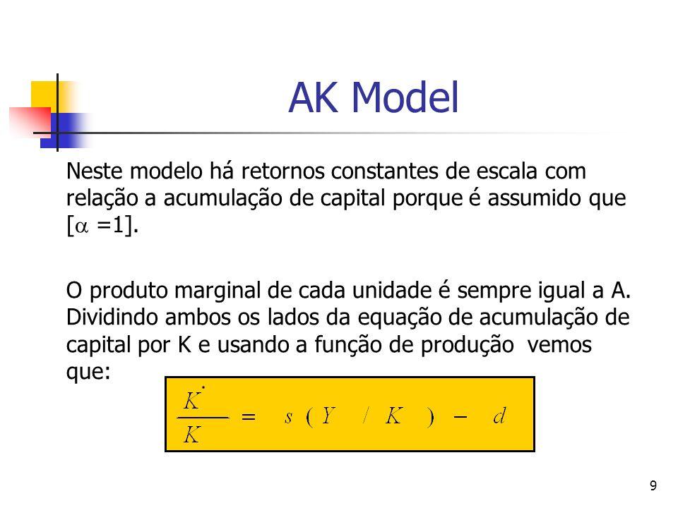 9 AK Model Neste modelo há retornos constantes de escala com relação a acumulação de capital porque é assumido que [ =1]. O produto marginal de cada u