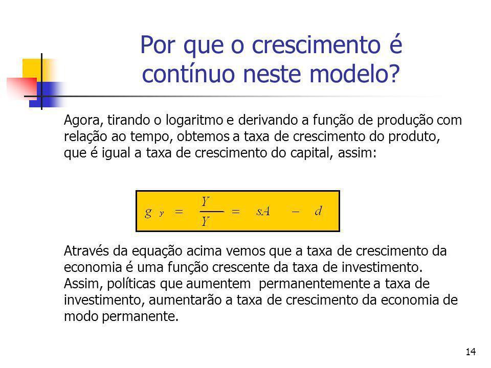 14 Por que o crescimento é contínuo neste modelo? Agora, tirando o logaritmo e derivando a função de produção com relação ao tempo, obtemos a taxa de
