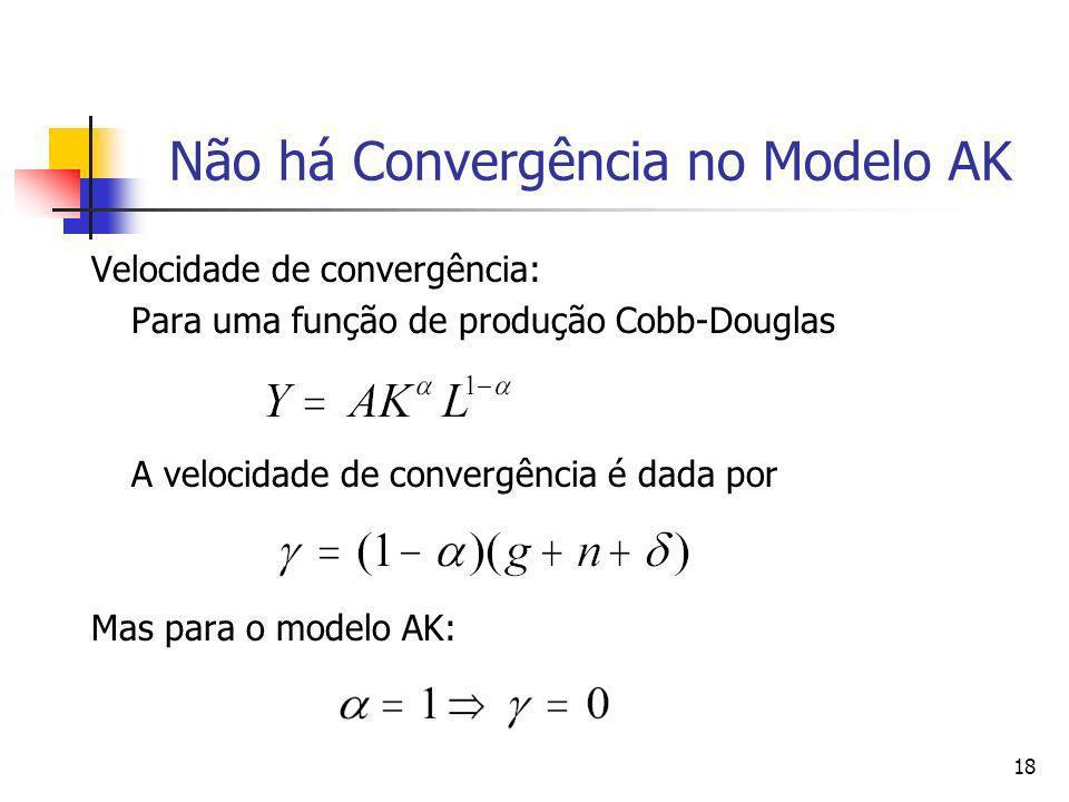 18 Velocidade de convergência: Para uma função de produção Cobb-Douglas A velocidade de convergência é dada por Mas para o modelo AK: Não há Convergên