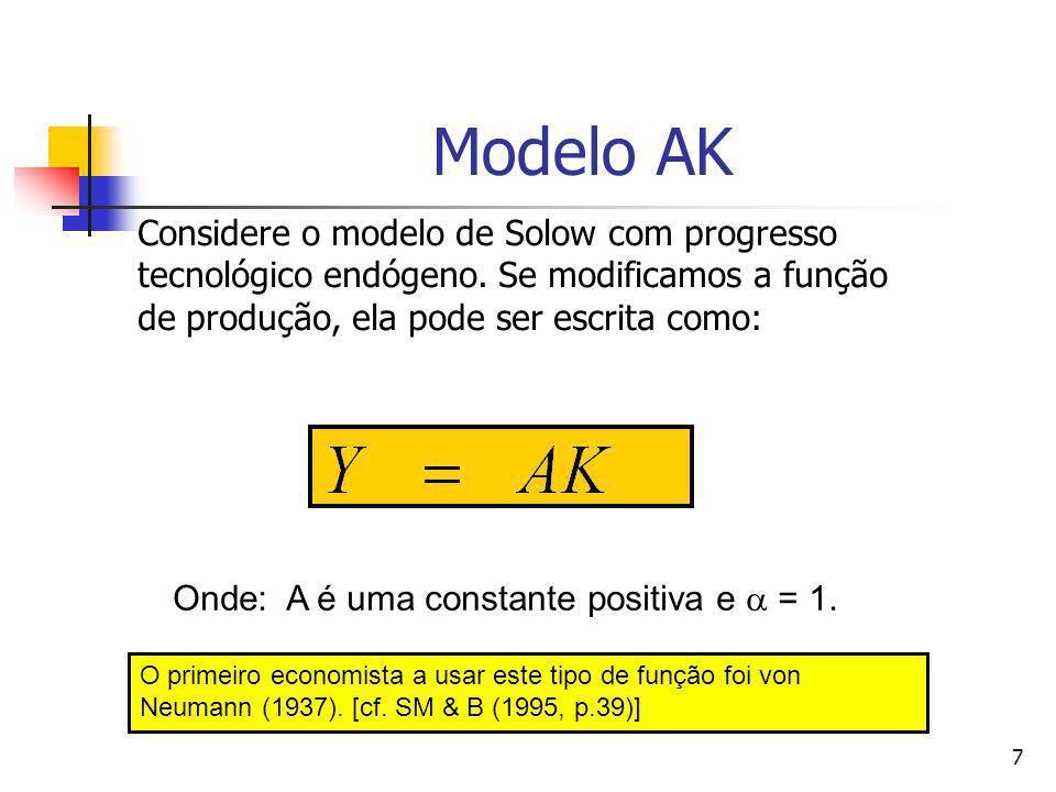 7 Modelo AK Considere o modelo de Solow com progresso tecnológico endógeno. Se modificamos a função de produção, ela pode ser escrita como: Onde: A é