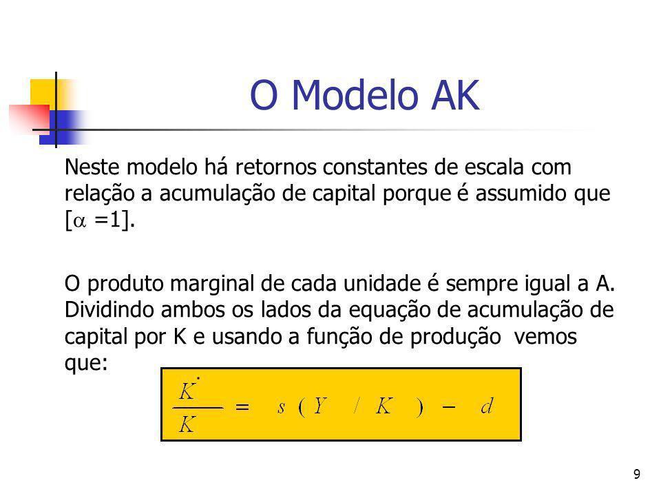 9 O Modelo AK Neste modelo há retornos constantes de escala com relação a acumulação de capital porque é assumido que [ =1]. O produto marginal de cad