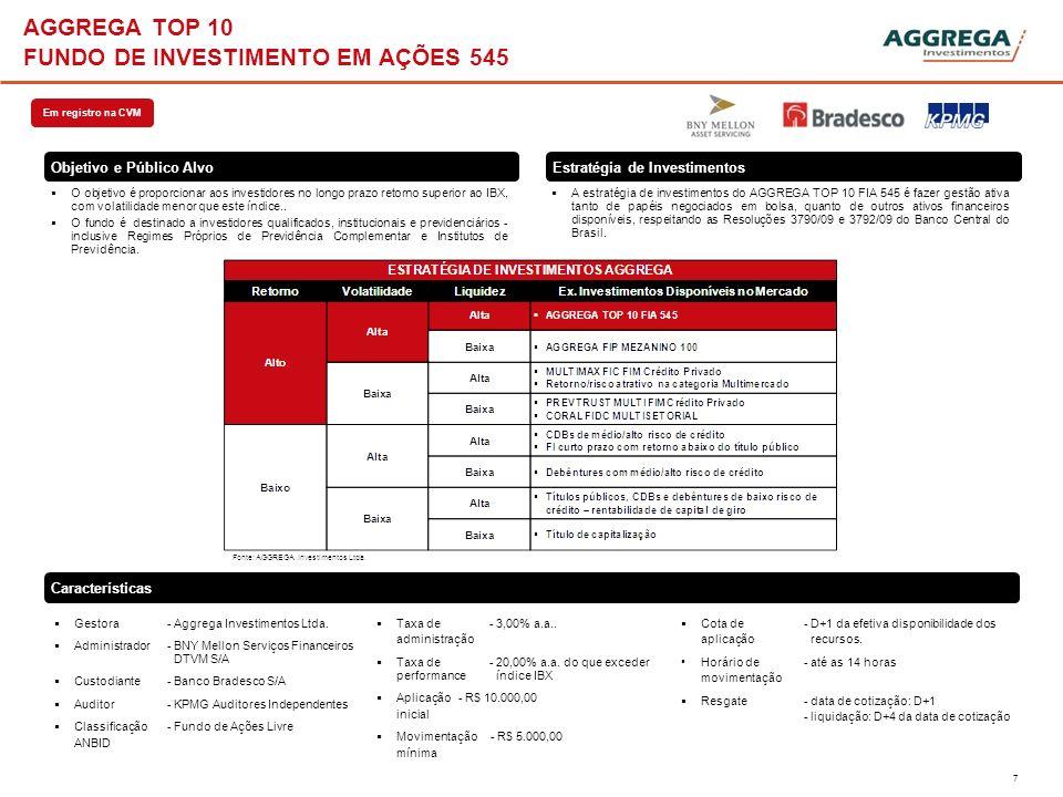 7 AGGREGA TOP 10 FUNDO DE INVESTIMENTO EM AÇÕES 545 Características O objetivo é proporcionar aos investidores no longo prazo retorno superior ao IBX,