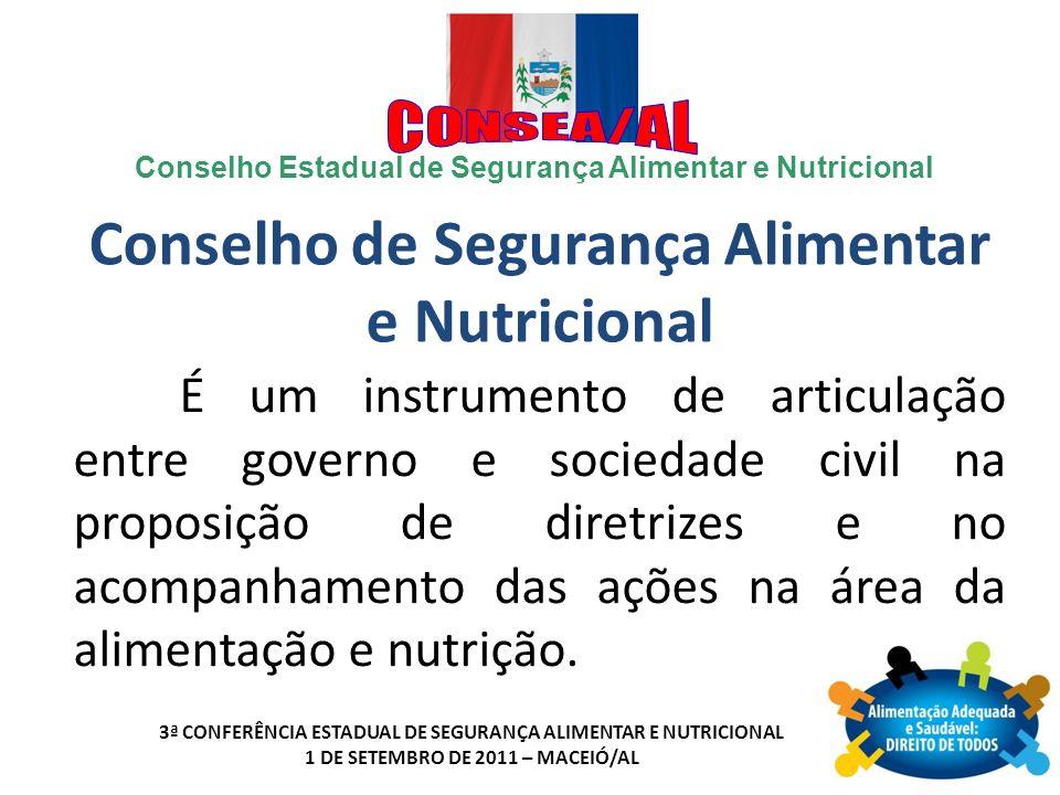 Conselho Estadual de Segurança Alimentar e Nutricional 3ª CONFERÊNCIA ESTADUAL DE SEGURANÇA ALIMENTAR E NUTRICIONAL 1 DE SETEMBRO DE 2011 – MACEIÓ/AL Lei 11.346, de 2006: LOSAN; Constituição Federal: que em 2010 incluiu a alimentação no campo dos direitos.