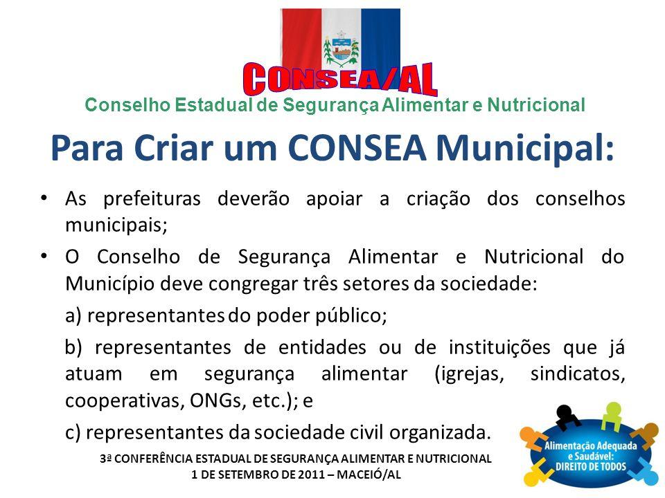 Conselho Estadual de Segurança Alimentar e Nutricional 3ª CONFERÊNCIA ESTADUAL DE SEGURANÇA ALIMENTAR E NUTRICIONAL 1 DE SETEMBRO DE 2011 – MACEIÓ/AL O que faz um CONSEA municipal.