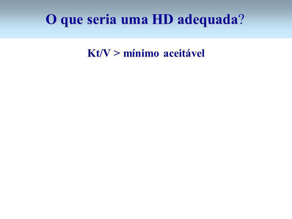 Kt/V > mínimo aceitável O que seria uma HD adequada O que seria uma HD adequada?