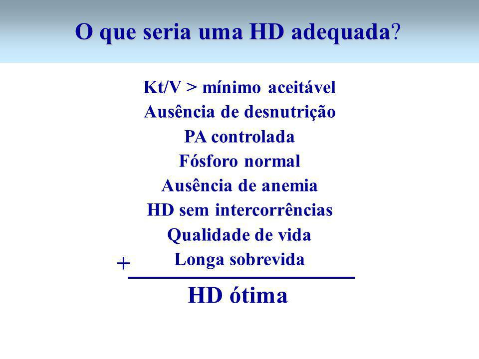 Kt/V > mínimo aceitável Ausência de desnutrição PA controlada Fósforo normal Ausência de anemia HD sem intercorrências Qualidade de vida Longa sobrevida + HD ótima O que seria uma HD adequada O que seria uma HD adequada?