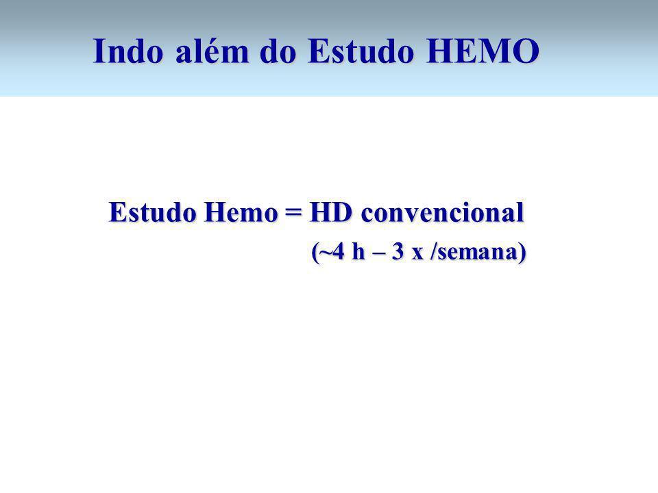 Indo além do Estudo HEMO Estudo Hemo = HD convencional (~4 h – 3 x /semana) (~4 h – 3 x /semana)