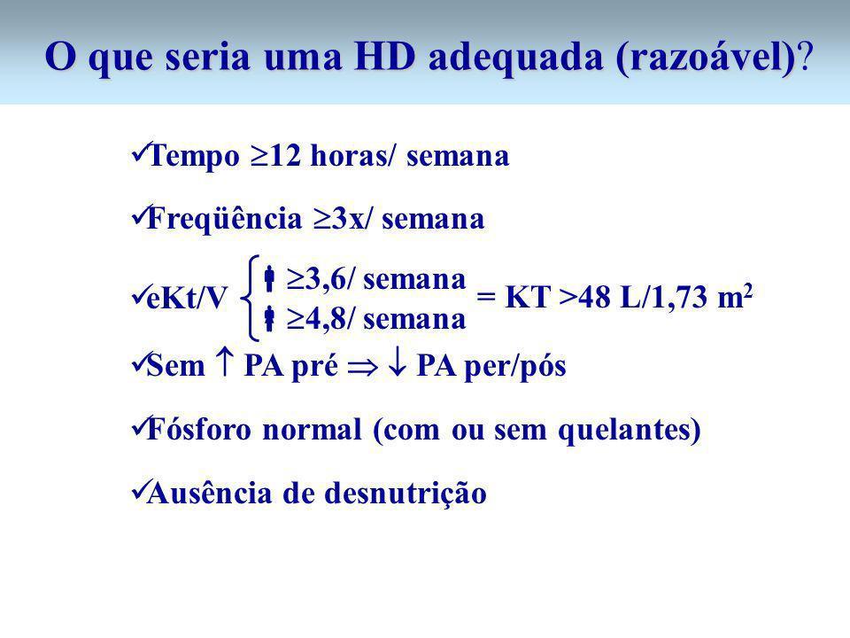 Tempo 12 horas/ semana Freqüência 3x/ semana = KT >48 L/1,73 m 2 Sem PA pré PA per/pós Fósforo normal (com ou sem quelantes) Ausência de desnutrição 3