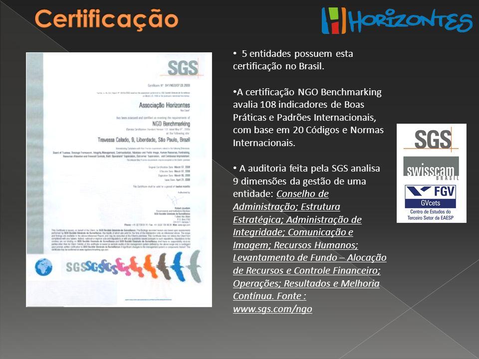 5 entidades possuem esta certificação no Brasil.