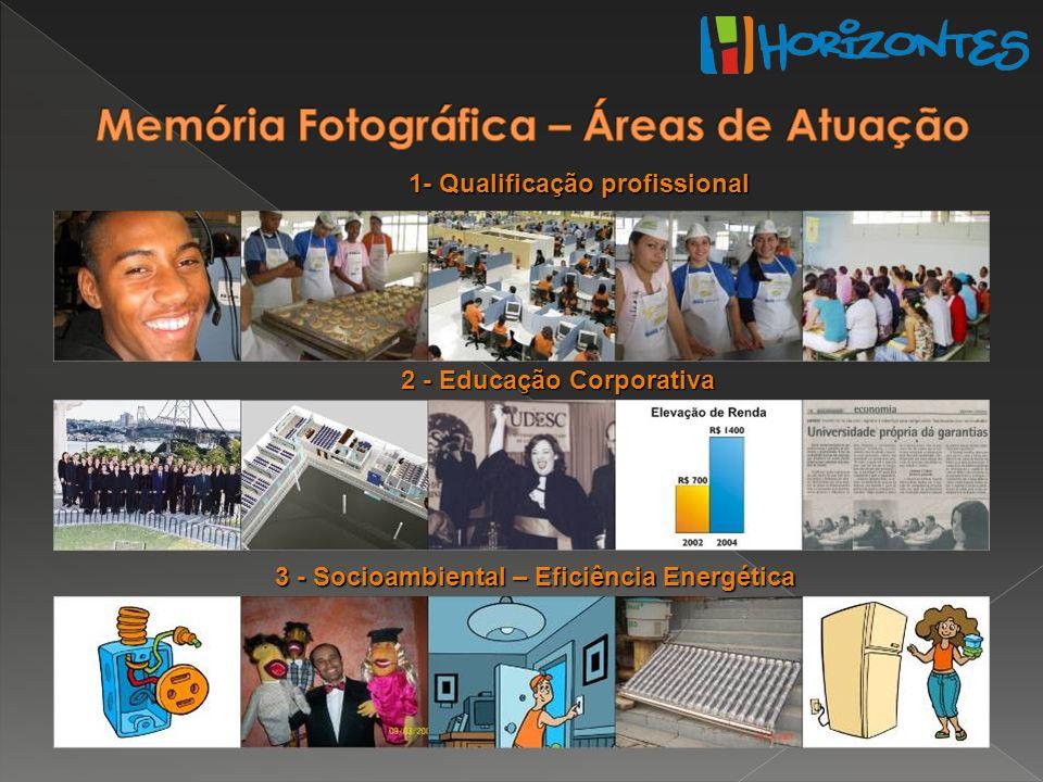 3 - Socioambiental – Eficiência Energética 1- Qualificação profissional 1- Qualificação profissional 2 - Educação Corporativa
