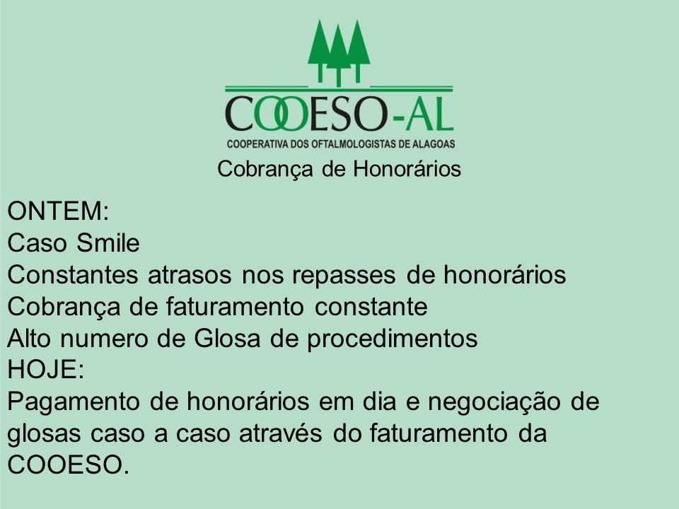 Cobrança de Honorários ONTEM: Caso Smile Constantes atrasos nos repasses de honorários Cobrança de faturamento constante Alto numero de Glosa de proce