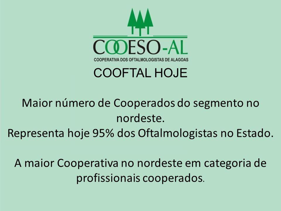 COOFTAL HOJE Maior número de Cooperados do segmento no nordeste. Representa hoje 95% dos Oftalmologistas no Estado. A maior Cooperativa no nordeste em